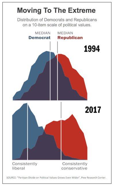 Private-sector jobs grew far more under Democratic than ... |Democratic Graphs