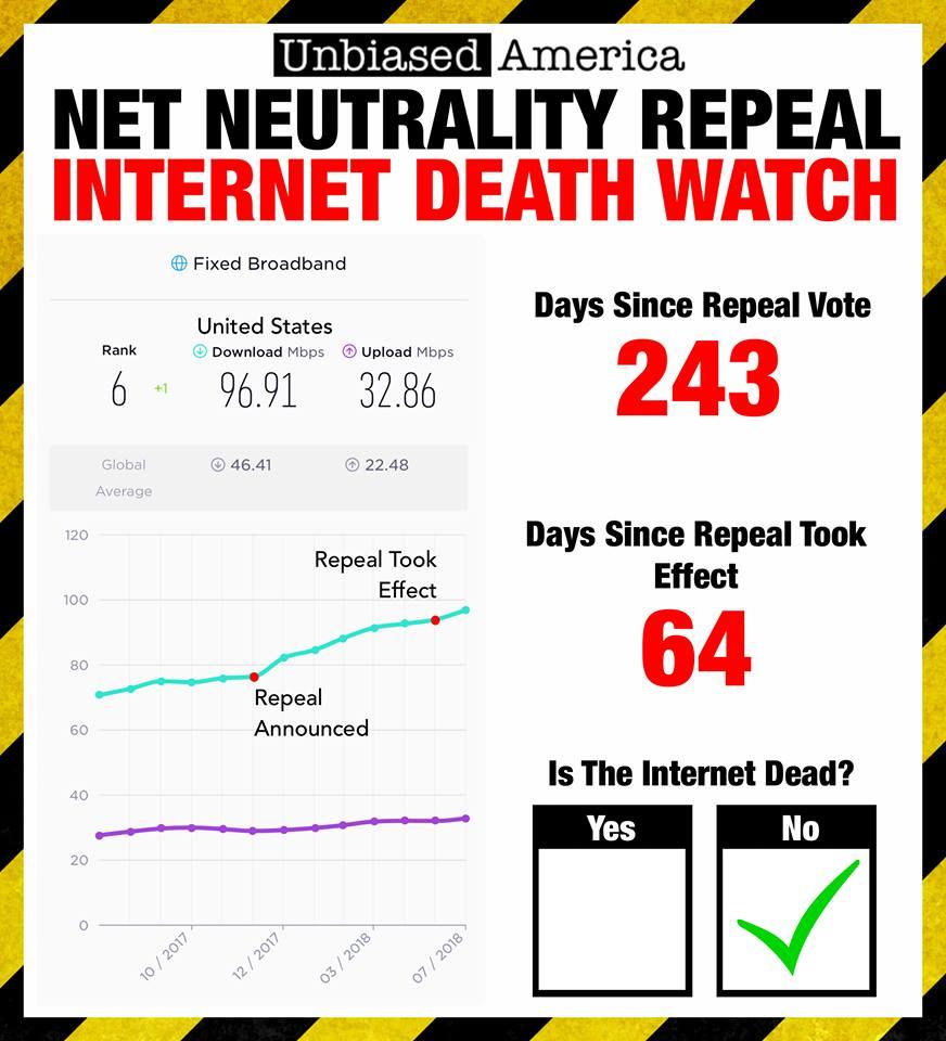 net neutrality repealed